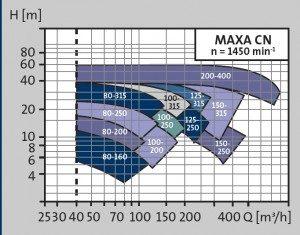 maxa-image-1
